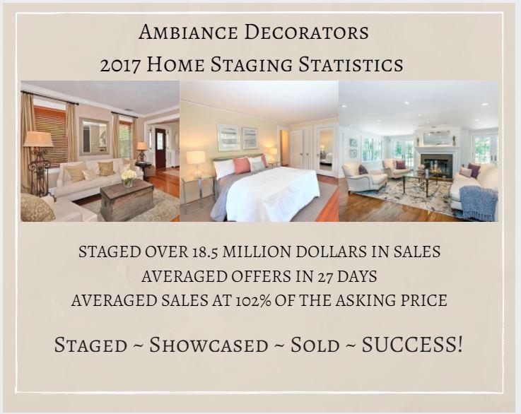 Ambiance Stats